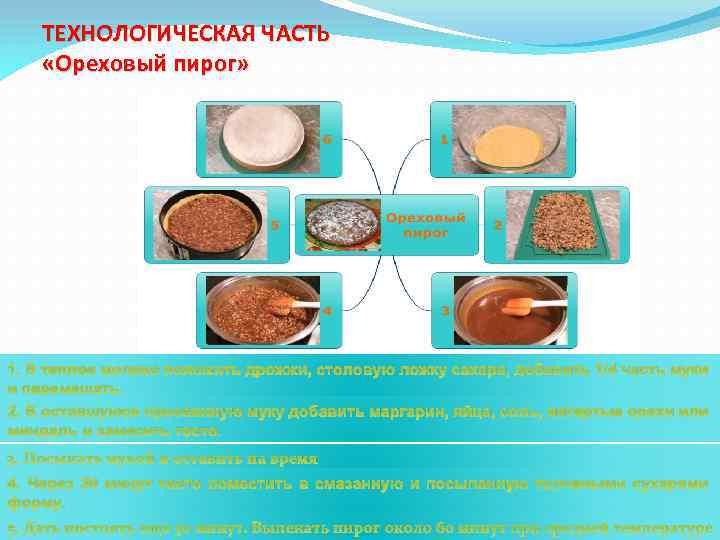 ТЕХНОЛОГИЧЕСКАЯ ЧАСТЬ «Ореховый пирог» 1. В теплое молоко положить дрожжи, столовую ложку сахара, добавить
