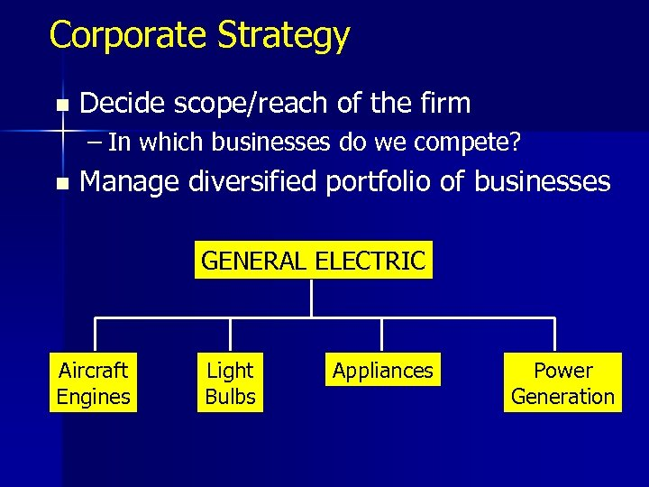 Corporate Strategy n Decide scope/reach of the firm – In which businesses do we