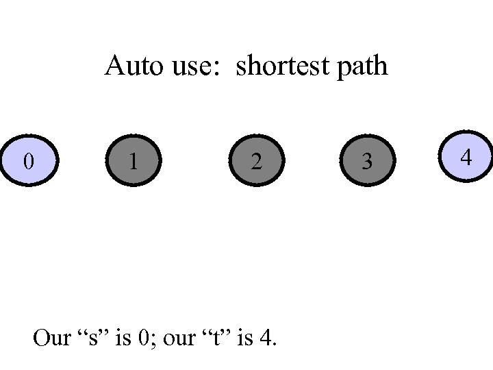 """Auto use: shortest path 0 1 2 Our """"s"""" is 0; our """"t"""" is"""