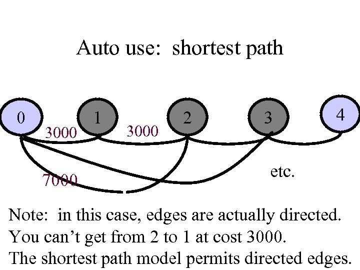 Auto use: shortest path 0 3000 7000 1 3000 2 3 4 etc. Note: