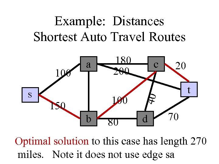 Example: Distances Shortest Auto Travel Routes S 180 200 150 b 80 c 20