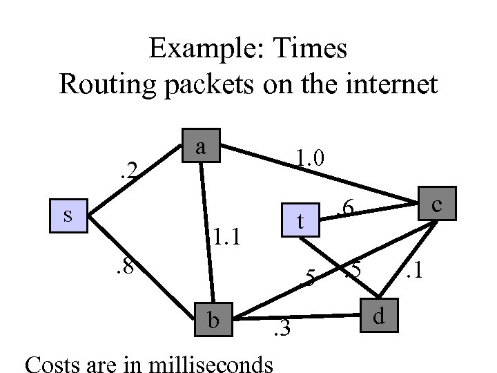 Example: Times Routing packets on the internet. 2 S a 1. 0 1. 1