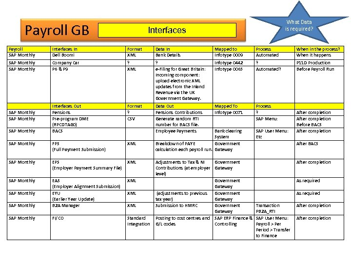 SAP GB Payroll Adrian Miners adrian nicx co uk