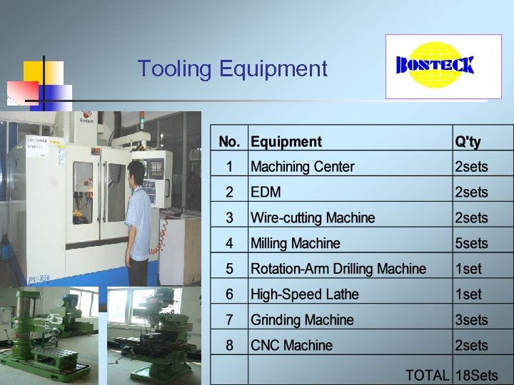 Tooling Equipment