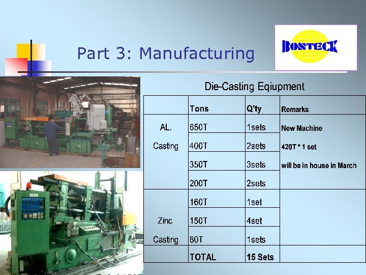 Part 3: Manufacturing