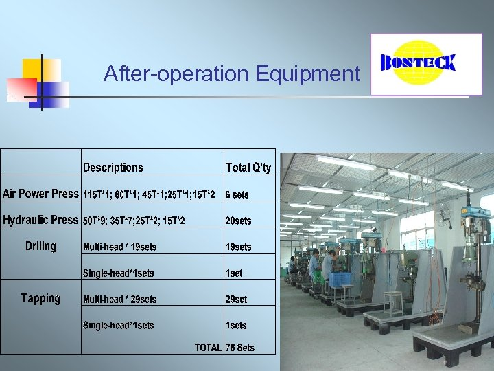 After-operation Equipment