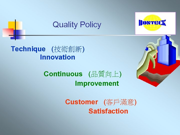 Quality Policy Technique (技術創新) Innovation Continuous (品質向上) Improvement Customer (客戶滿意) Satisfaction
