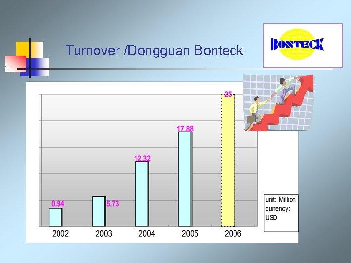 Turnover /Dongguan Bonteck