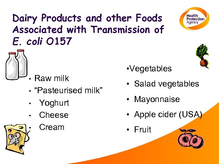 Dairy Products and other Foods Associated with Transmission of E. coli O 157 •