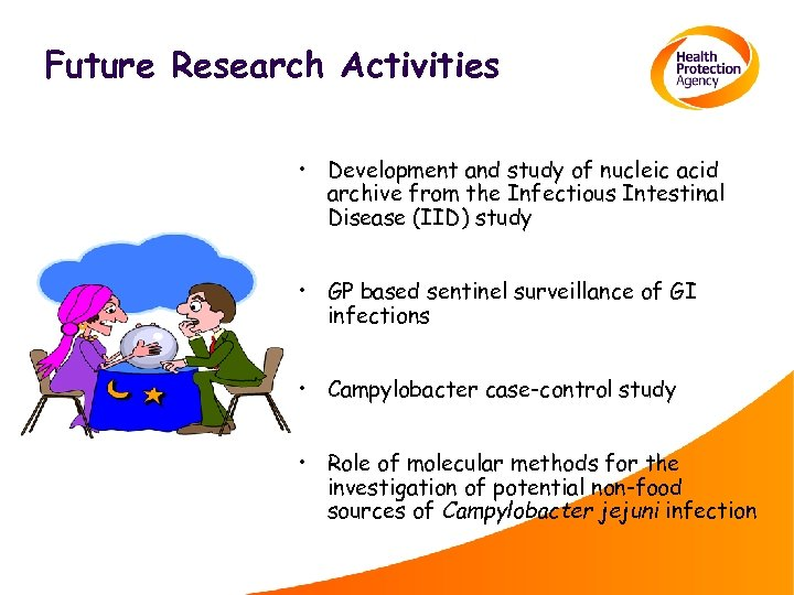 Future Research Activities • Development and study of nucleic acid archive from the Infectious