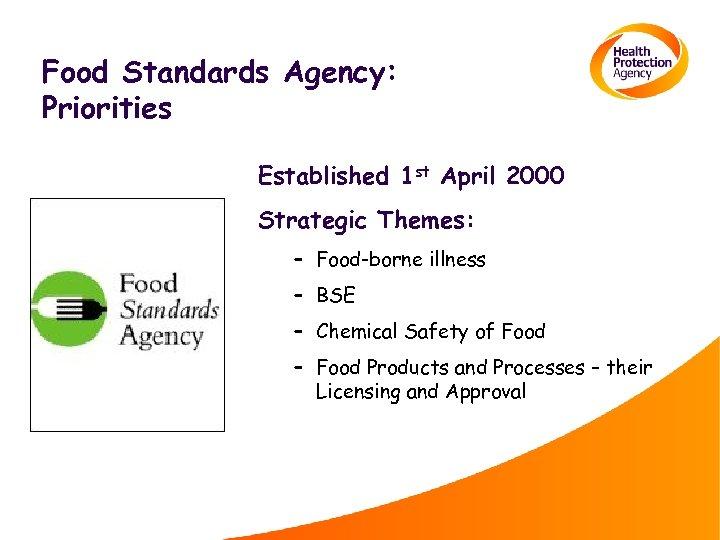 Food Standards Agency: Priorities Established 1 st April 2000 Strategic Themes: – Food-borne illness