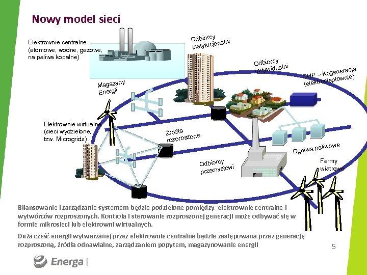 Nowy model sieci Elektrownie centralne (atomowe, wodne, gazowe, na paliwa kopalne) y Odbiorc alni
