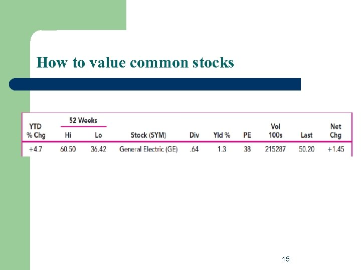 How to value common stocks 15
