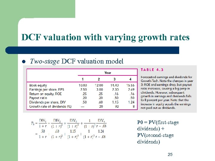 DCF valuation with varying growth rates l Two-stage DCF valuation model P 0 =