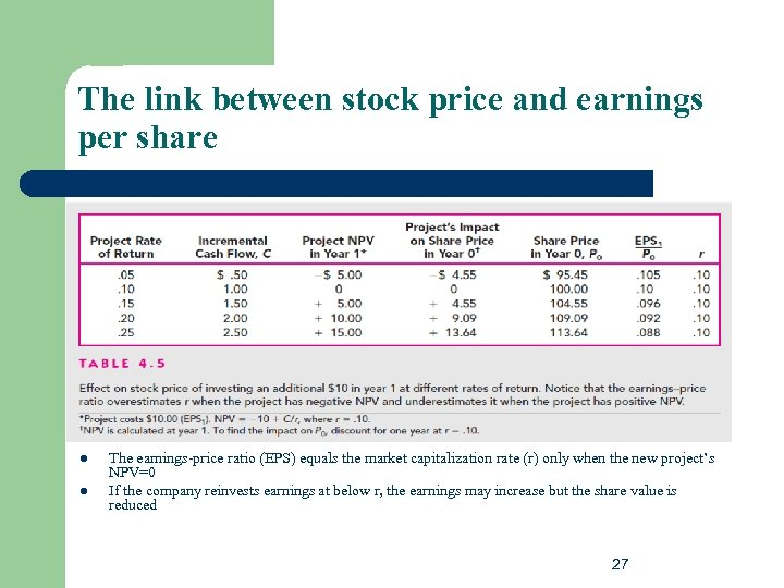 The link between stock price and earnings per share l l The earnings-price ratio