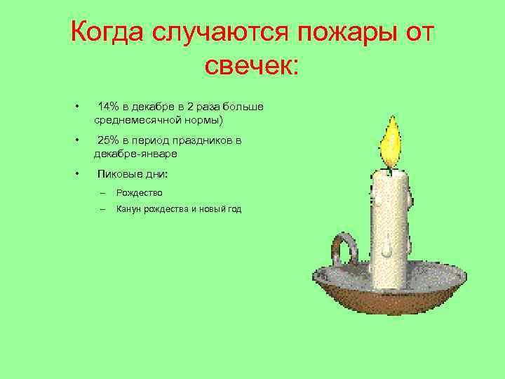 Когда случаются пожары от свечек: • 14% в декабре в 2 раза больше среднемесячной