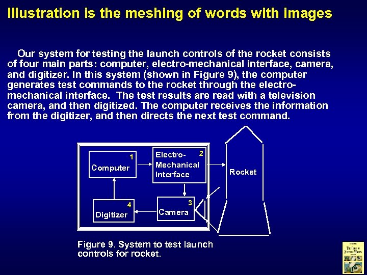 Illustration is the meshing of words with images Our system for testing the launch