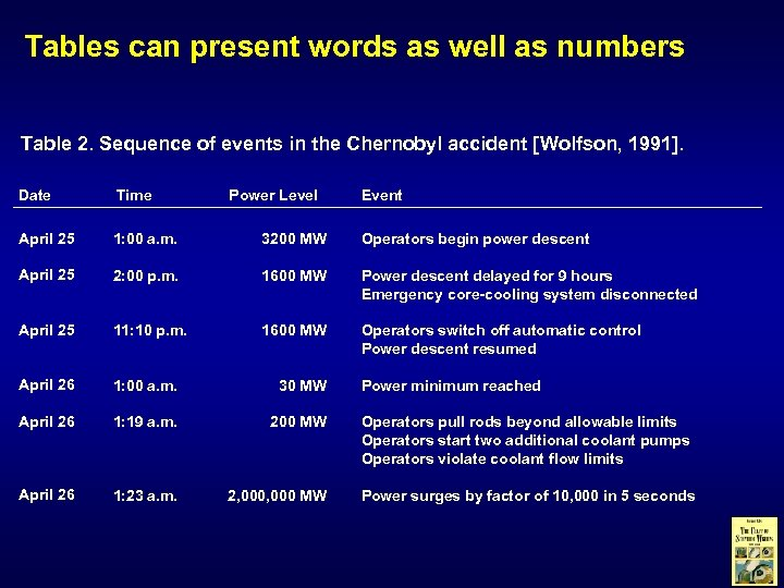 Tables can present words as well as numbers Table 2. Sequence of events in