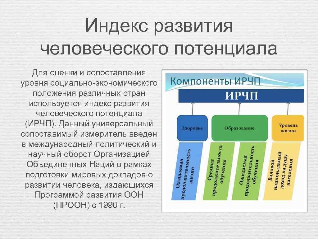 Индекс развития человеческого потенциала Для оценки и сопоставления уровня социально-экономического положения различных стран используется