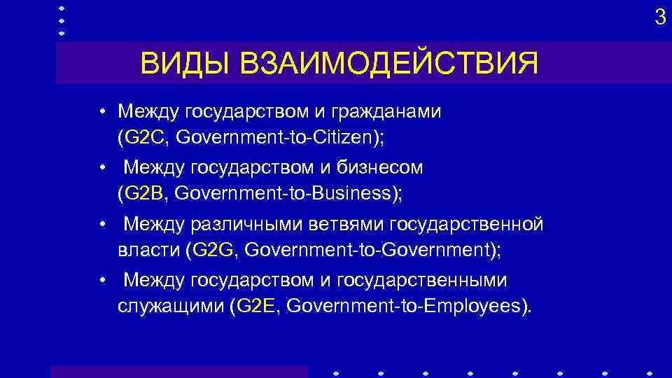 3 ВИДЫ ВЗАИМОДЕЙСТВИЯ • Между государством и гражданами (G 2 C, Government-to-Citizen); • Между
