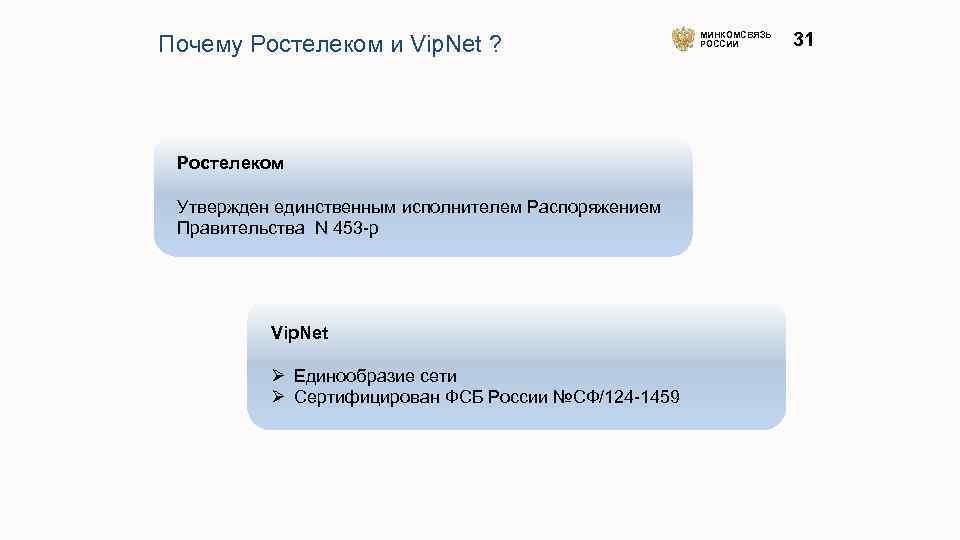 Почему Ростелеком и Vip. Net ? Ростелеком Утвержден единственным исполнителем Распоряжением Правительства N 453