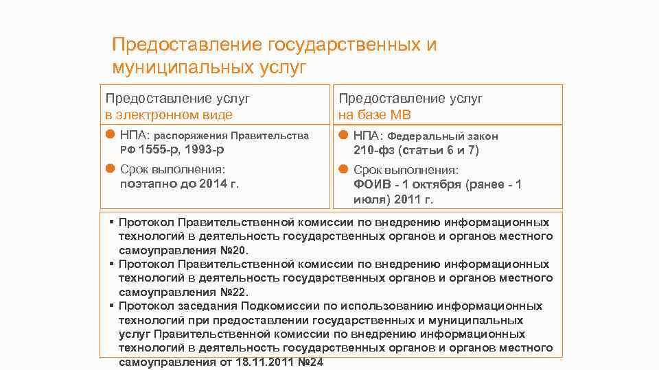 Предоставление государственных и муниципальных услуг Предоставление услуг в электронном виде Предоставление услуг на базе