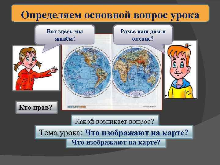 Определяем основной вопрос урока Вот здесь мы живём! Разве наш дом в океане? Кто