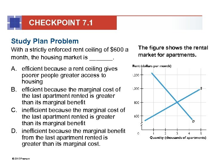 CHECKPOINT 7. 1 Study Plan Problem With a strictly enforced rent ceiling of $600