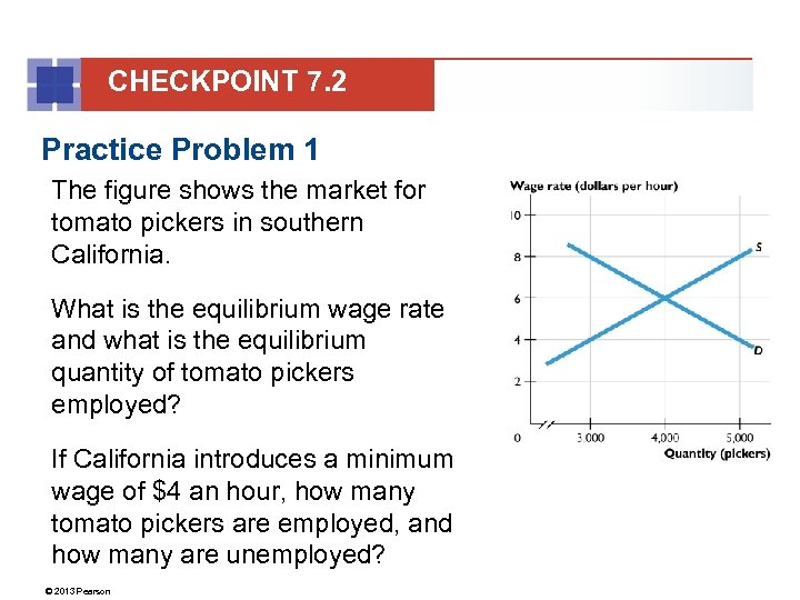 CHECKPOINT 7. 2 Practice Problem 1 The figure shows the market for tomato pickers
