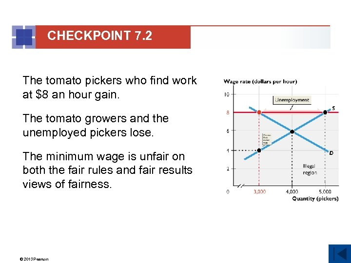 CHECKPOINT 7. 2 The tomato pickers who find work at $8 an hour gain.