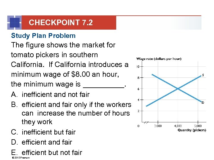 CHECKPOINT 7. 2 Study Plan Problem The figure shows the market for tomato pickers