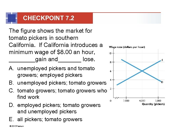 CHECKPOINT 7. 2 The figure shows the market for tomato pickers in southern California.