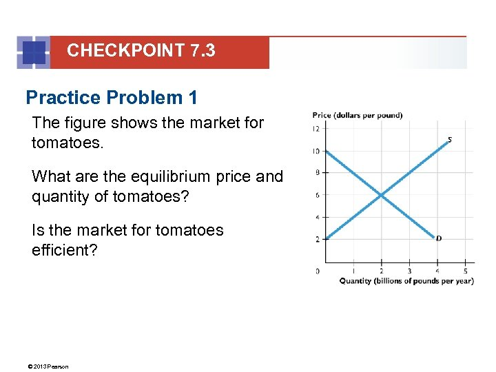 CHECKPOINT 7. 3 Practice Problem 1 The figure shows the market for tomatoes. What