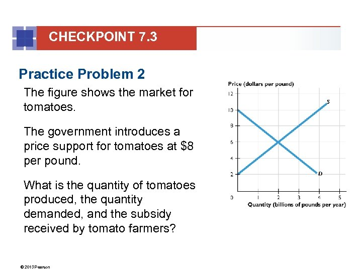 CHECKPOINT 7. 3 Practice Problem 2 The figure shows the market for tomatoes. The