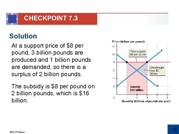 CHECKPOINT 7. 3 Solution At a support price of $8 per pound, 3 billion