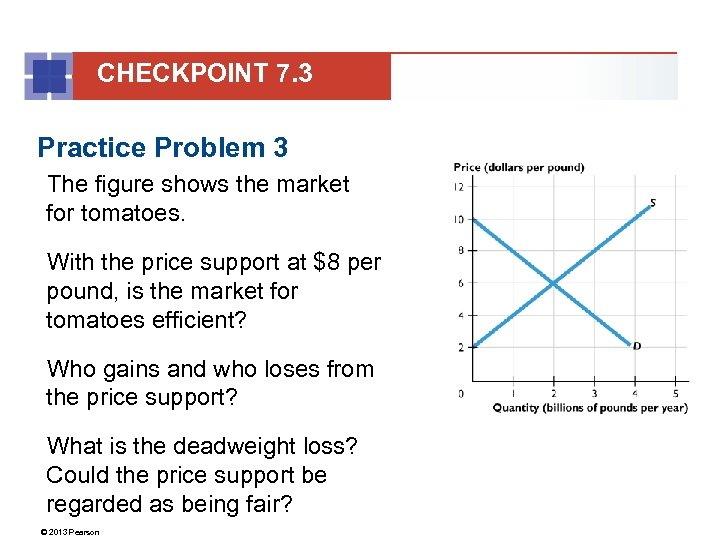 CHECKPOINT 7. 3 Practice Problem 3 The figure shows the market for tomatoes. With