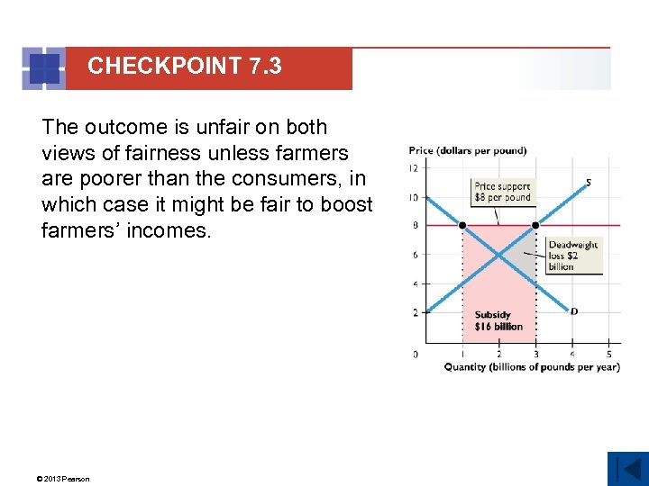 CHECKPOINT 7. 3 The outcome is unfair on both views of fairness unless farmers