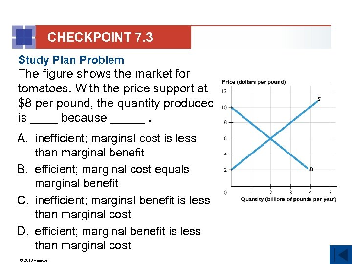 CHECKPOINT 7. 3 Study Plan Problem The figure shows the market for tomatoes. With