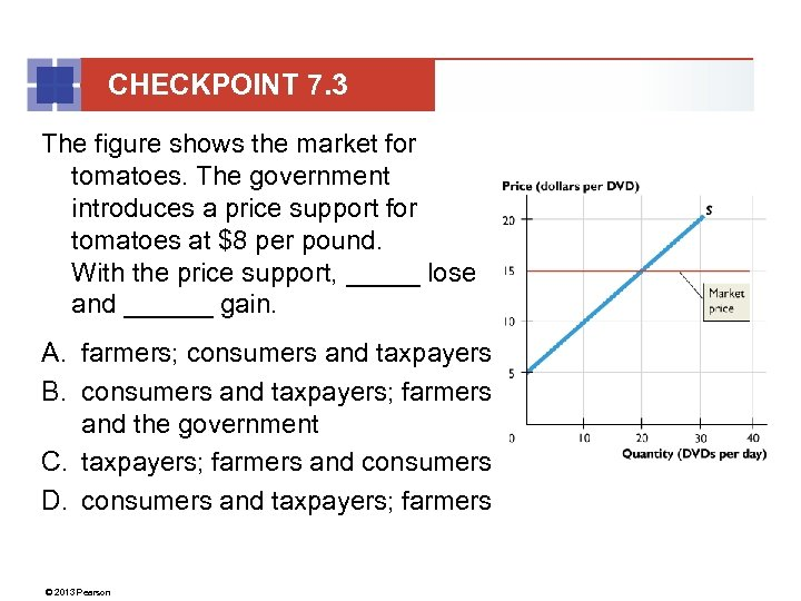 CHECKPOINT 7. 3 The figure shows the market for tomatoes. The government introduces a