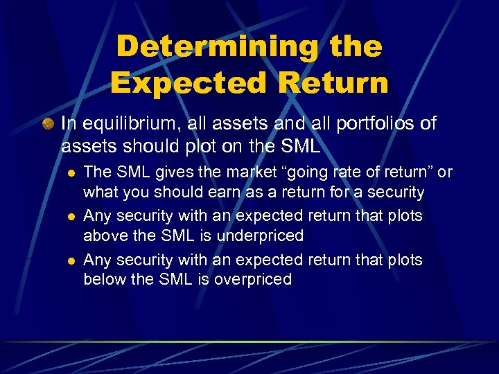 Determining the Expected Return In equilibrium, all assets and all portfolios of assets should