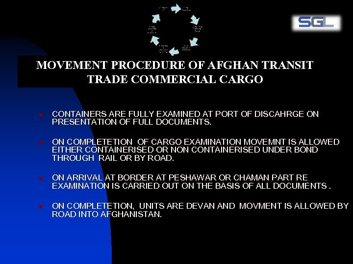 MOVEMENT PROCEDURE OF AFGHAN TRANSIT TRADE COMMERCIAL CARGO n n CONTAINERS ARE FULLY EXAMINED