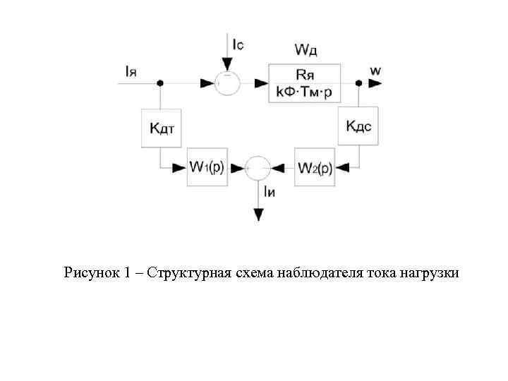 Рисунок 1 – Структурная схема наблюдателя тока нагрузки