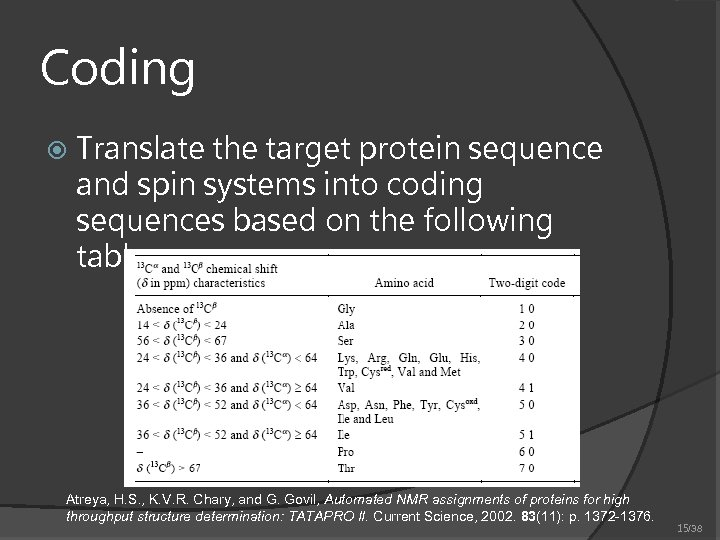 Coding Translate the target protein sequence and spin systems into coding sequences based on