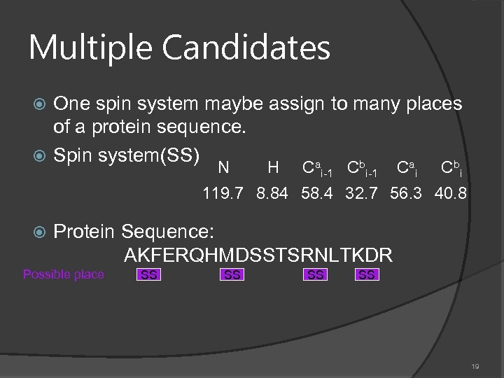 Multiple Candidates One spin system maybe assign to many places of a protein sequence.