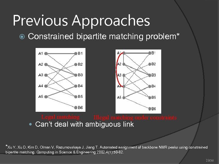 Previous Approaches Constrained bipartite matching problem* Legal matching Illegal matching under constraints Can't deal