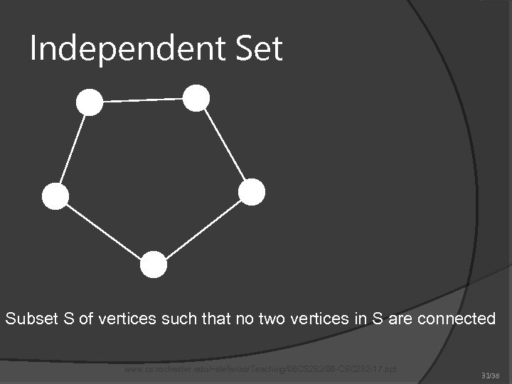Independent Set Subset S of vertices such that no two vertices in S are