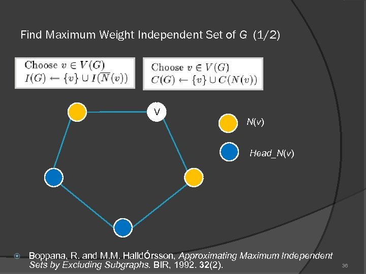 Find Maximum Weight Independent Set of G (1/2) V N(v) Head_N(v) Boppana, R. and