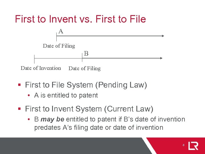 First to Invent vs. First to File A Date of Filing B Date of