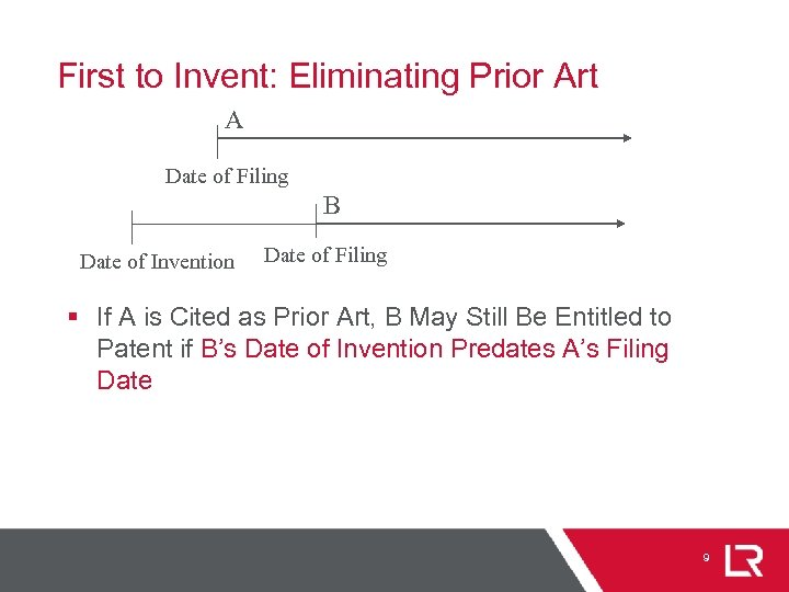First to Invent: Eliminating Prior Art A Date of Filing B Date of Invention