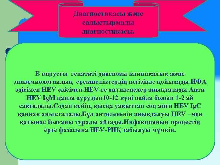 Диагностикасы және салыстырмалы диагностикасы. Е вирусты гепатиті диагнозы клиникалық және эпидемиологиялық ерекшеліктердің негізінде қойылады.